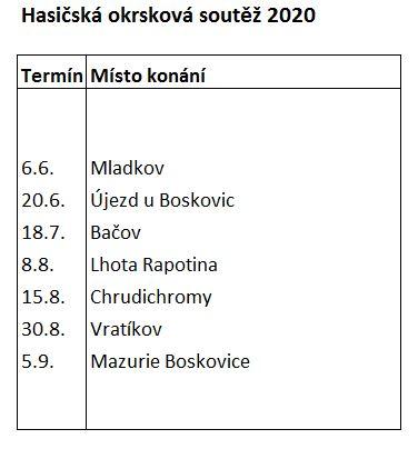 2020_02_13 plán soutěží SDH 2020.JPG